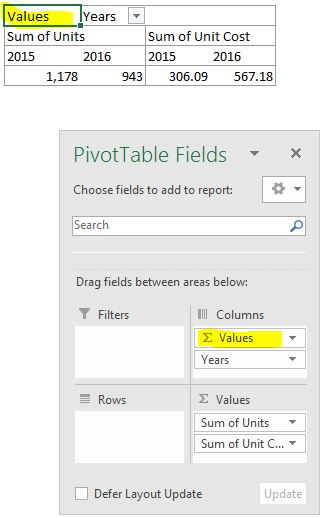 Values Field by values then years