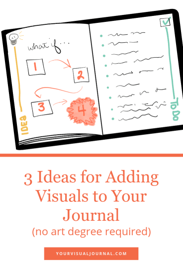 Would it surprise you to learn that you don't have to be able to draw to add visuals to your journal?