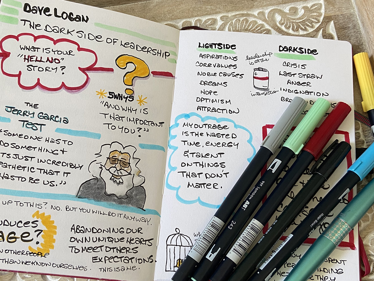 Open journal with colorful sketchnotes