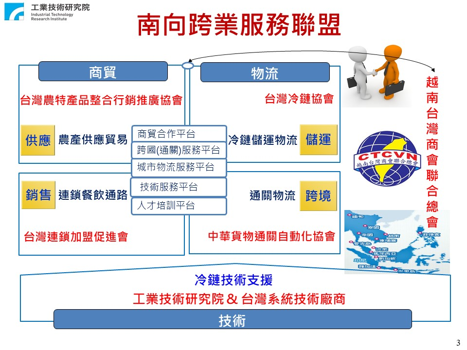 冷鏈商物流發展暨產業南向服務平台 05