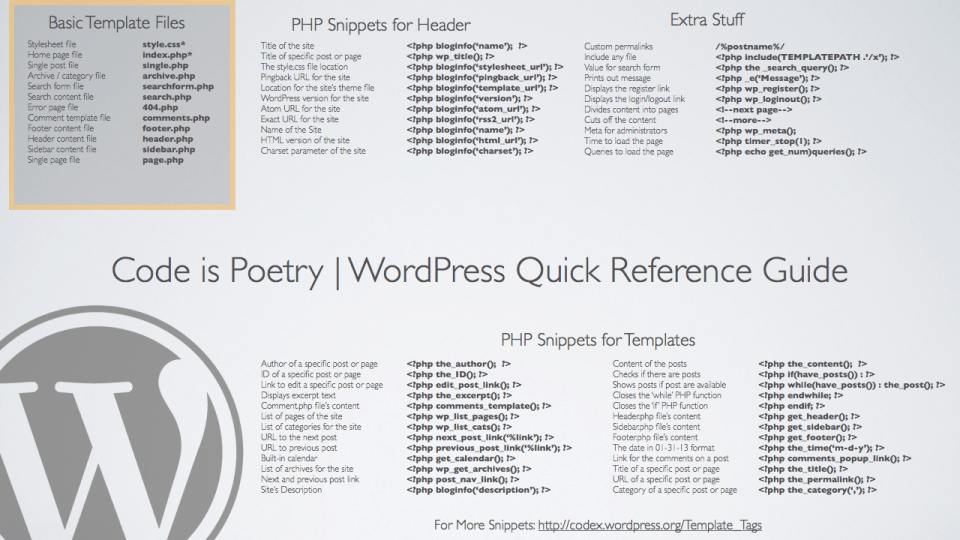 Useful-PHP-WordPress