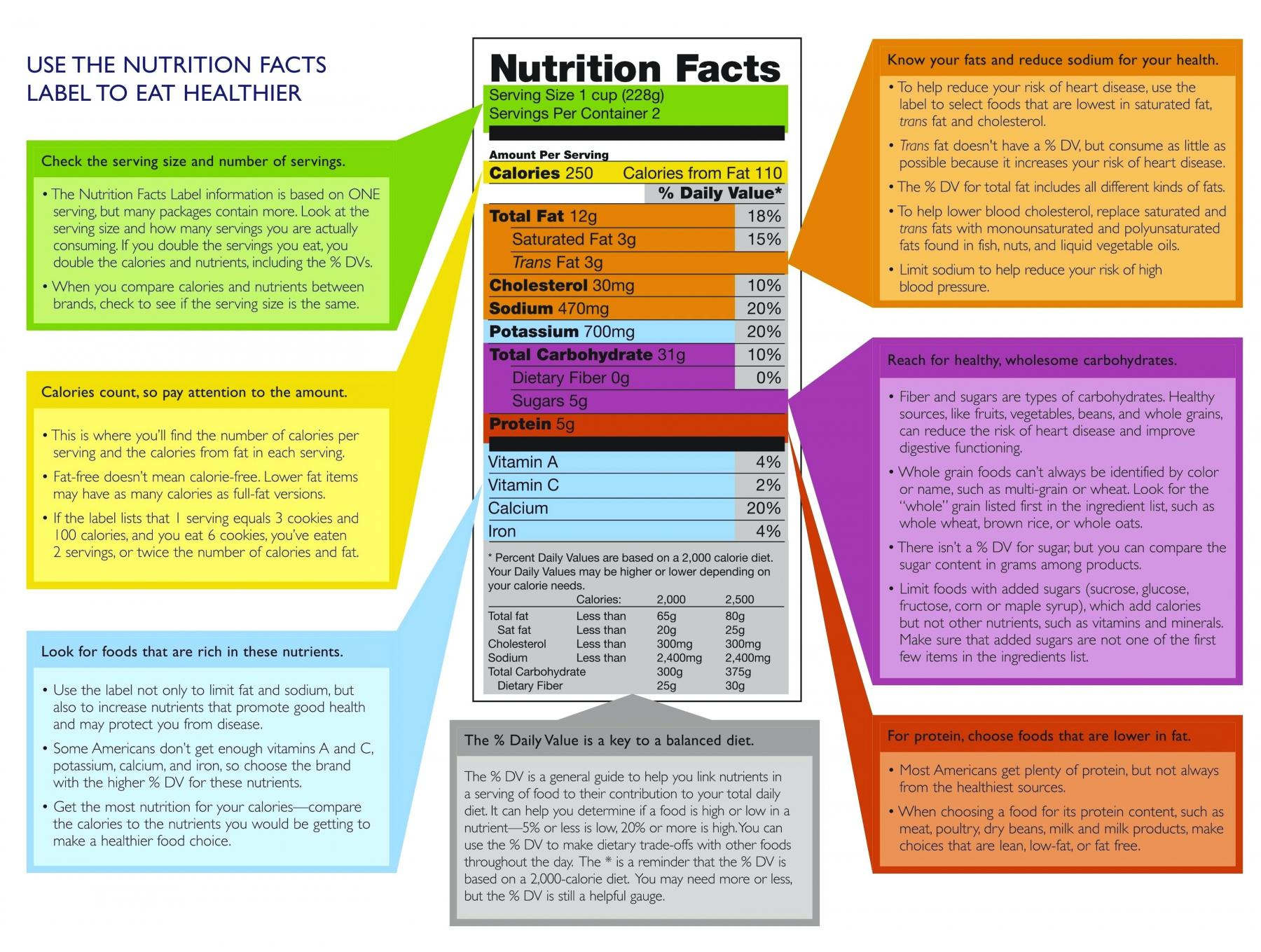 32 Food Label Worksheet High School