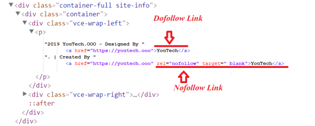 what-is-dofollow-backlink