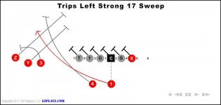 Cover 3: Blocking Schemes 101; Why It Might Determine Who
