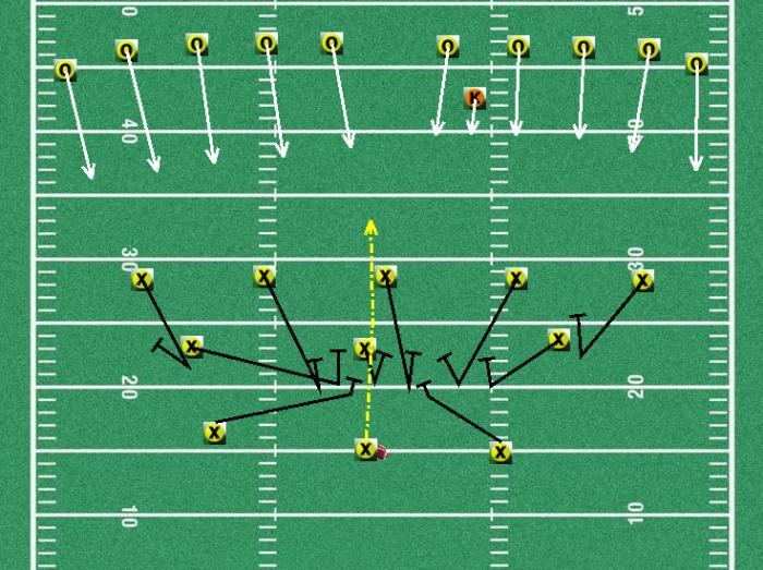 Onside Kick Diagram Free Special Teams Plays Youth Football Special Teams Plays