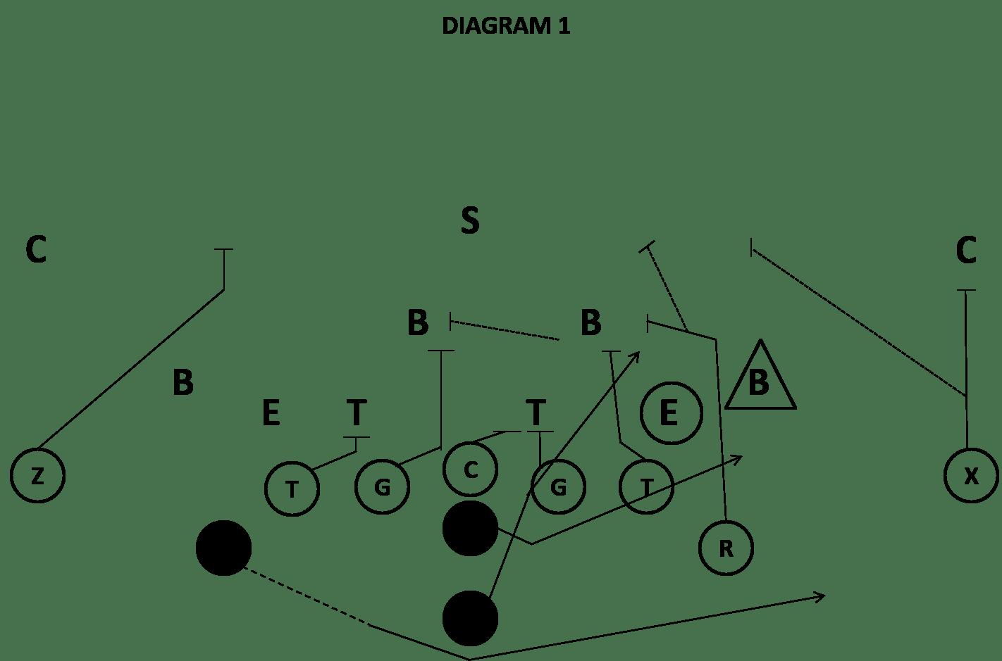 5 3 defense diagram pv for a piston 44 stack radio wiring