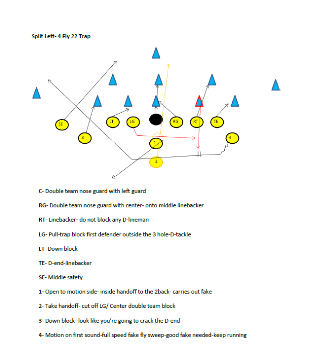 Spinner T Football Playbook