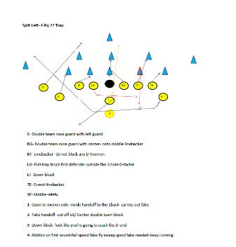 Spinner T Football Playbook