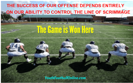 Offensive Line Blocking Techniques