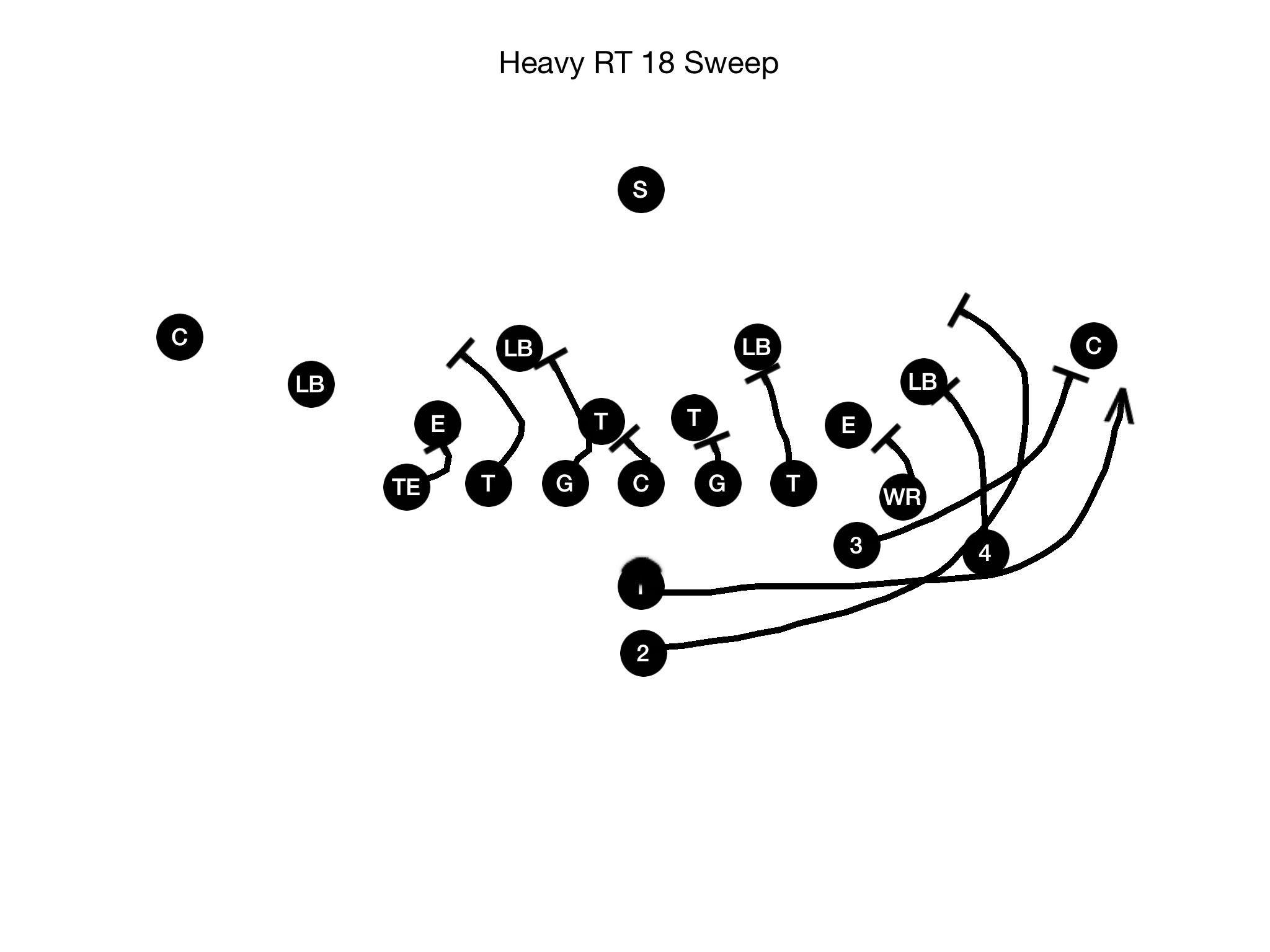 Pistol Quarterback Sweep Play