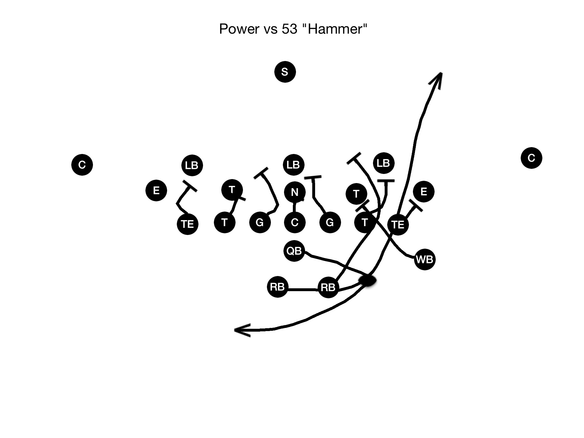 """Split Back Power Play- """"Hammer"""" Block"""