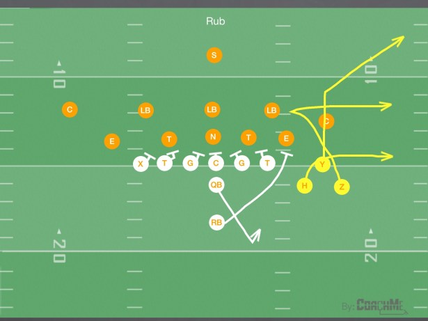 Bunch formation passing plays
