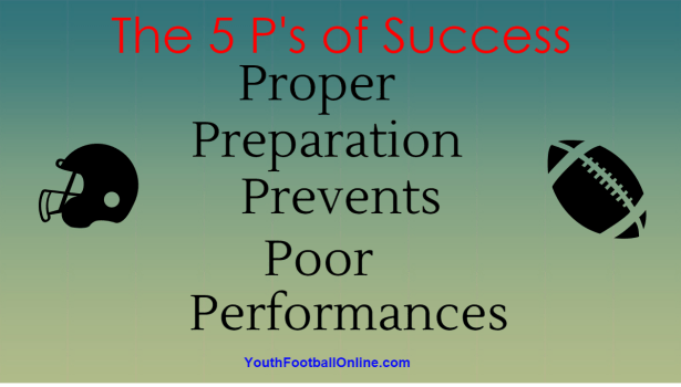 5p's of Success