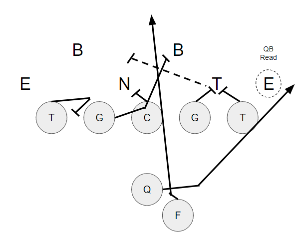 Power Read out of 2X2