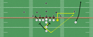 Tight-end Out Passing Concept for Youth Football