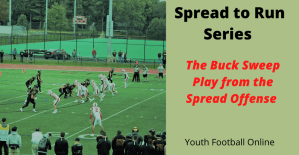 Spread Offense Buck Sweep