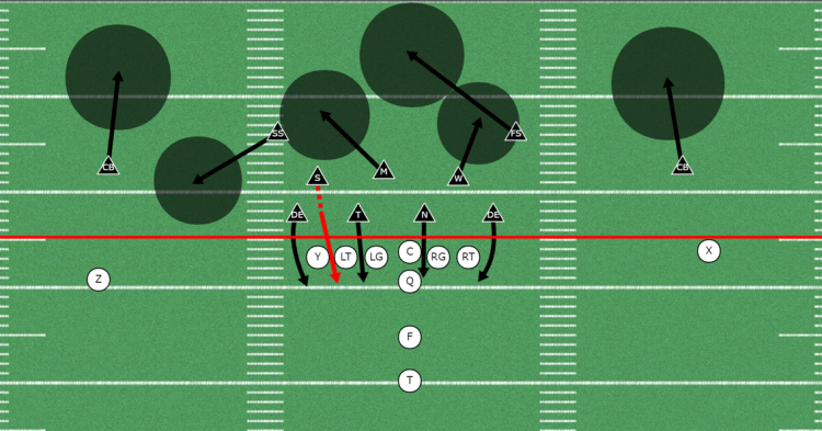 Strong Side Linebacker Zone Blitz