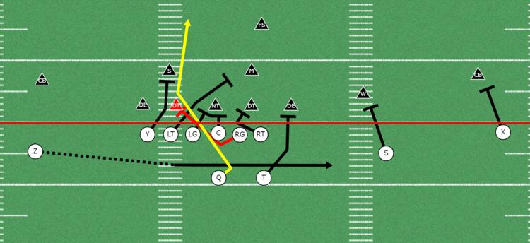 Quarterback Trap Play