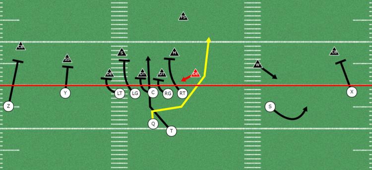 QB Zone Read Play