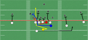 Inside Look at the QB Counter Play