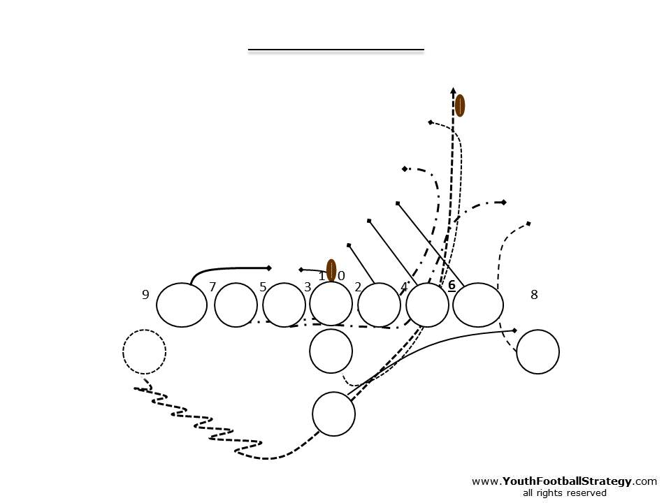 Double Wing T Playbook Pdf