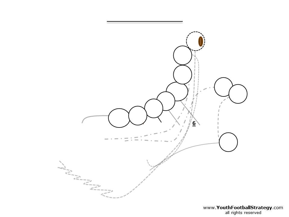American Football Offensive Formation: Double Wing