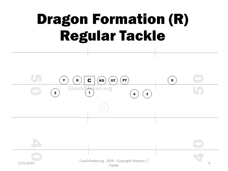 Dragon Formation Plays