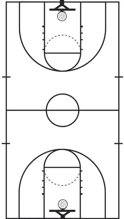 Basketball Half Court Diagram : basketball, court, diagram, School, Basketball, Court, Dimensions