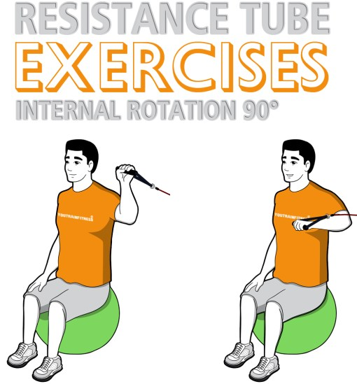 Resistance Tube Stability Ball Shoulder Internal Rotation at 90 Abduction