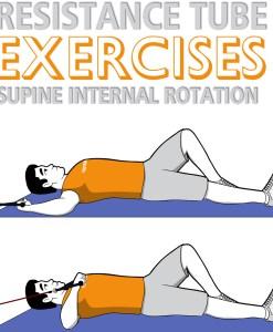 Resistance Tube Supine Internal Rotation