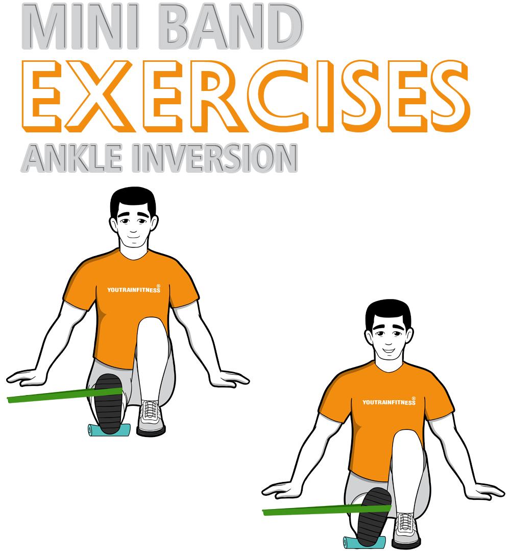 Mini Band Ankle Inversion