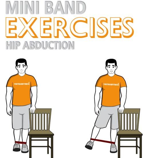 Mini Band Hip Abduction
