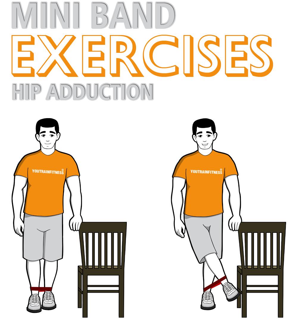 Mini Band Hip Adduction