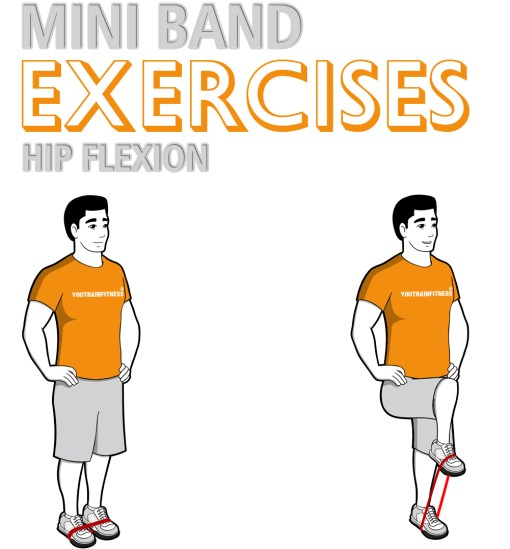 Mini Band Hip Flexion