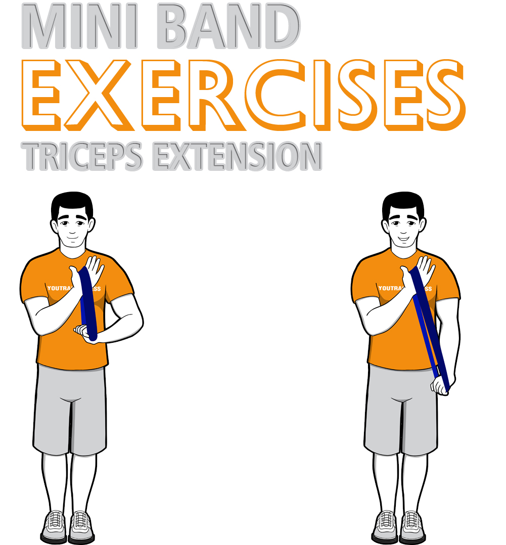 Mini Band Triceps Extension