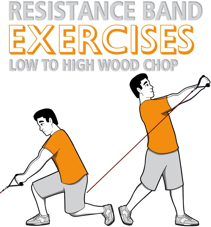 Resistance Band Low to High Wood Chop