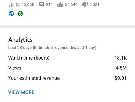 Enabling Monetisation in Youtube shorts reduces the reach of the video