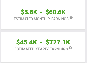 Karikku income per month