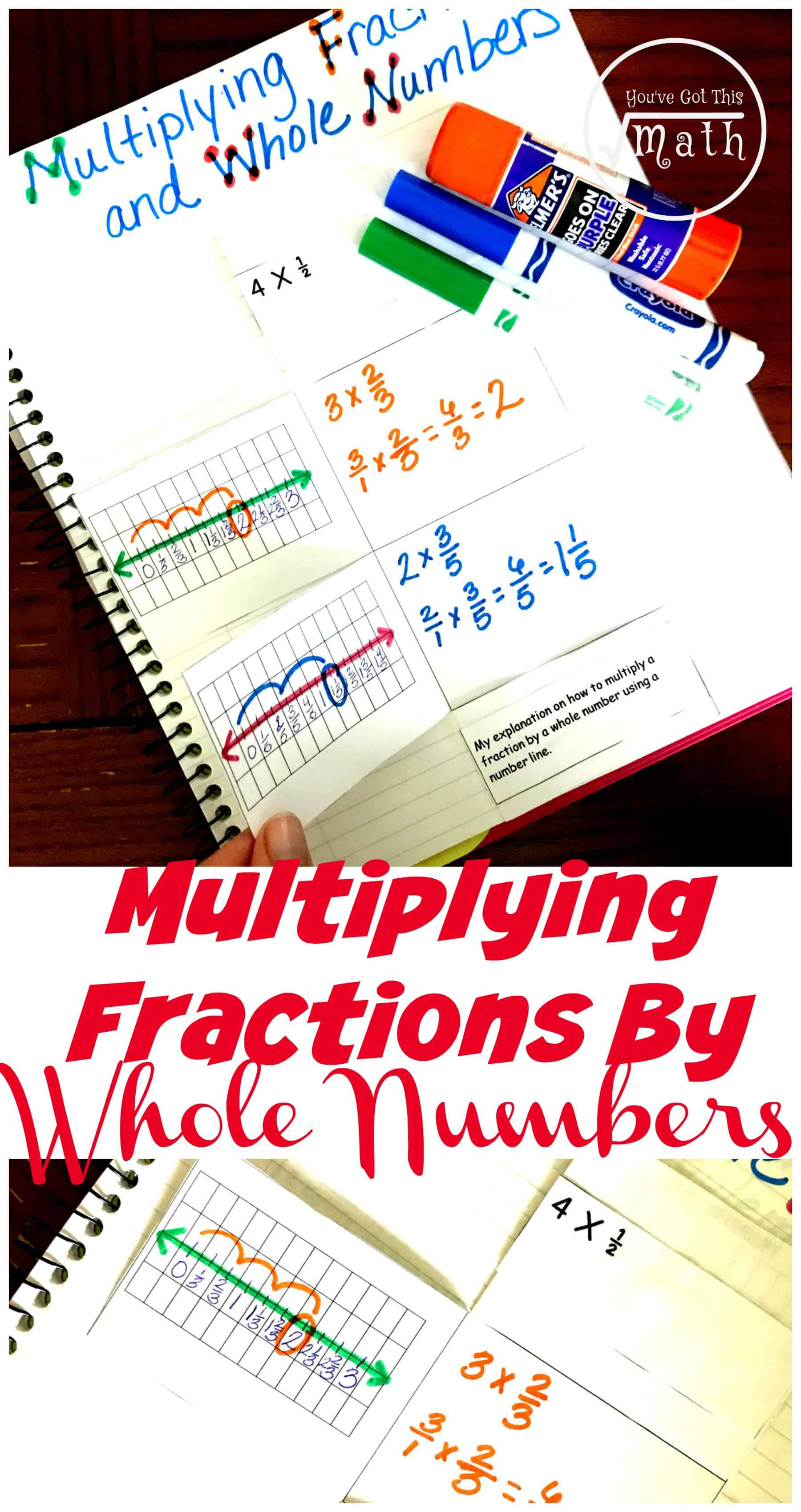 This multiplying fraction activity will help students understand what how to multiply fractions by whole numbers using the number line and an algorithm.