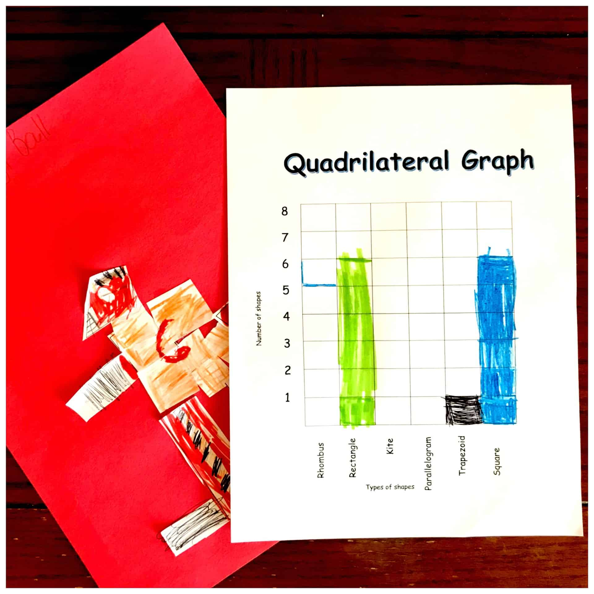 Explore Quadrilaterals With This Free Quadrilateral Art Project What does the family tree look like for the quadrilaterals? free quadrilateral art project