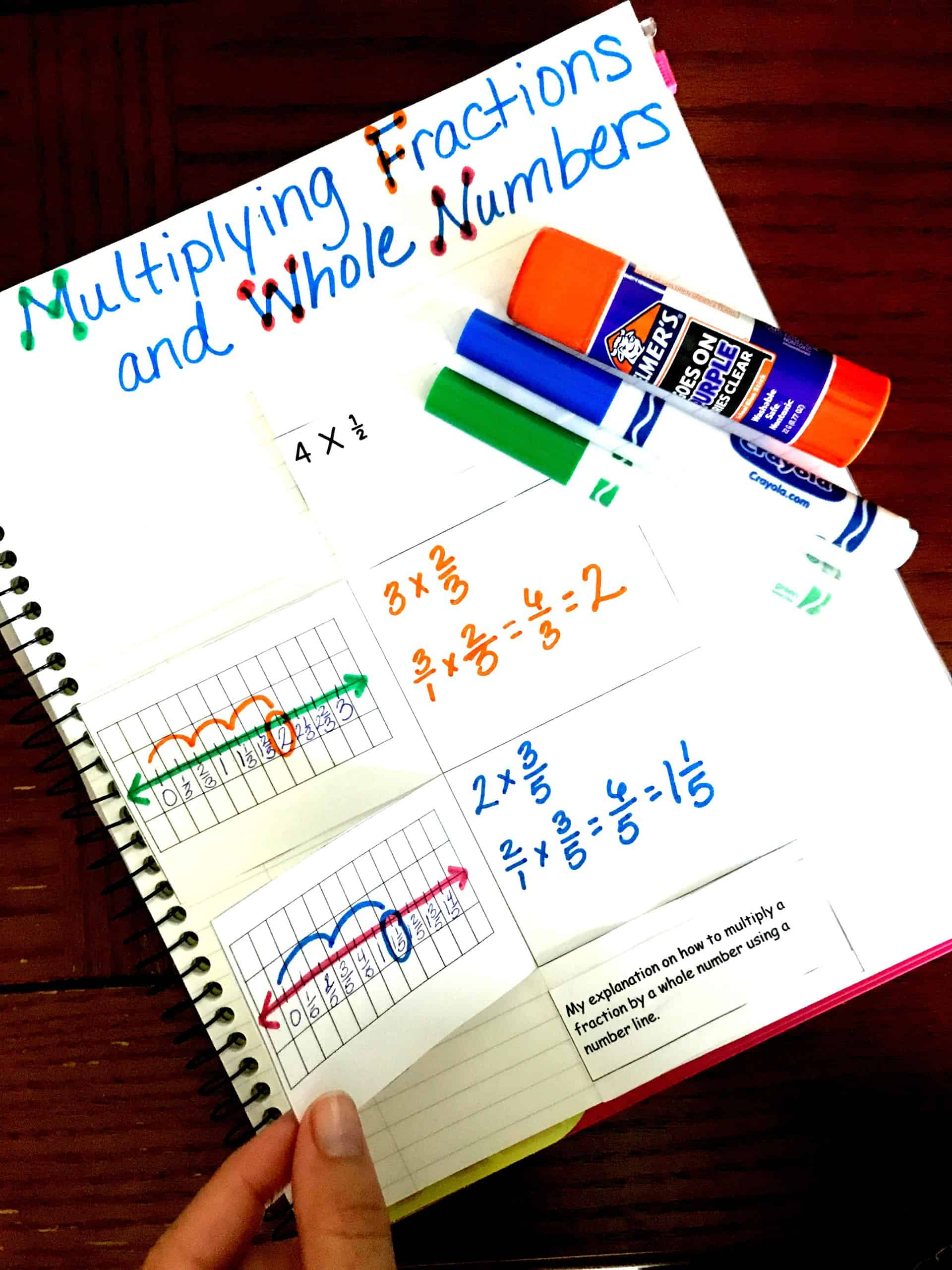 Mutiplying A Whole Number By A Fraction Using A Number Line