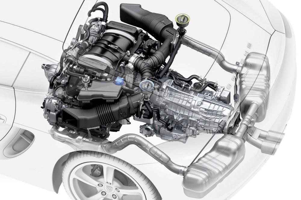 medium resolution of porsche engine diagram 1990