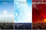 Dünyamız ve Farklı Güneş Sistemlerinin Yıldızları!