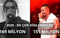 2020'de En Çok Dinlenen Türkçe ve Yabancı Şarkılar