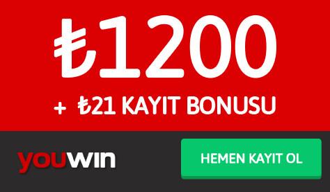 Youwin Kredi Kartı ile Para Yatırma - İlk Üyelik Bonusu