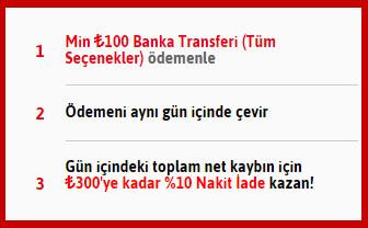 Youwin Yatırım Bonusları Banka Transferi