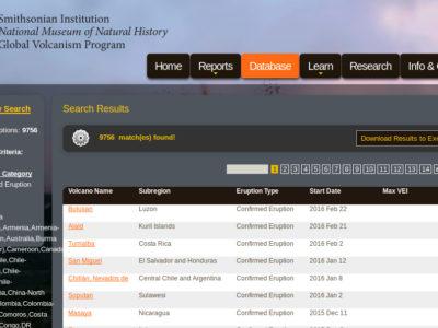 Smithsonian Confirmed Eruptions 04-14-2016