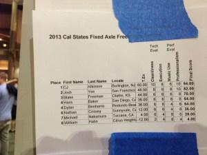 Fixed Axle Results - 2013 California State YoYo Championship