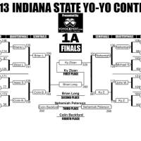 2013 Indiana State YoYo Contest