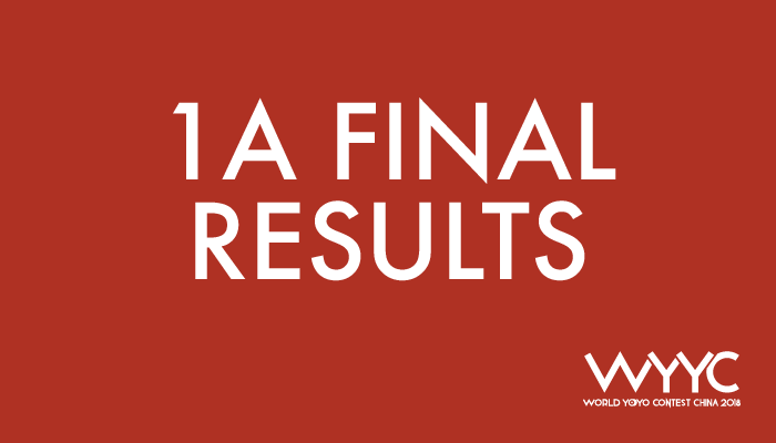 2018 World YoYo Contest – 1A Division Results